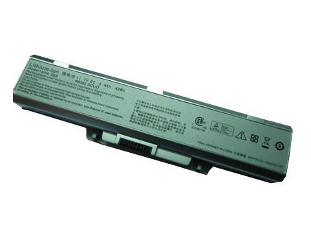 PHILIPS ATW68 Goedkope laptop batterij